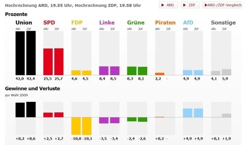 Bildquelle: Spiegel Online +++