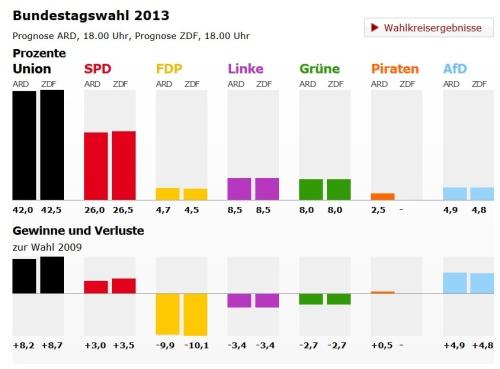 Bildquelle: Spiegel Online