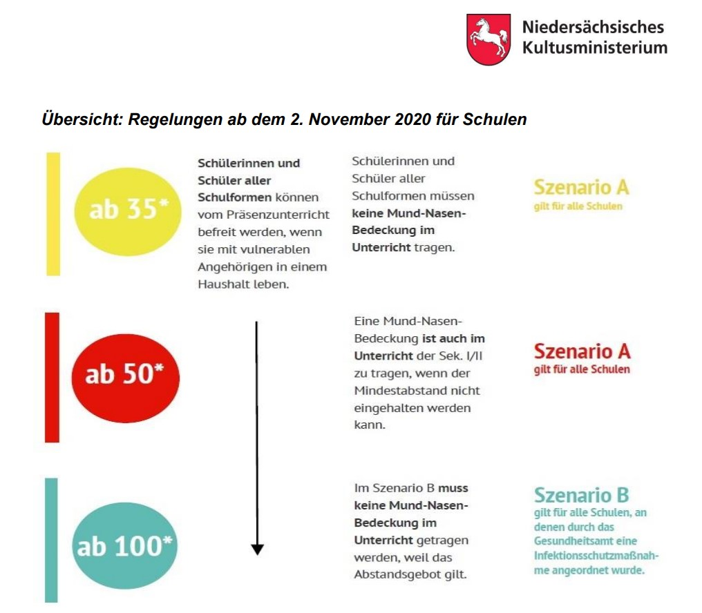 regelung_schulen_02112020